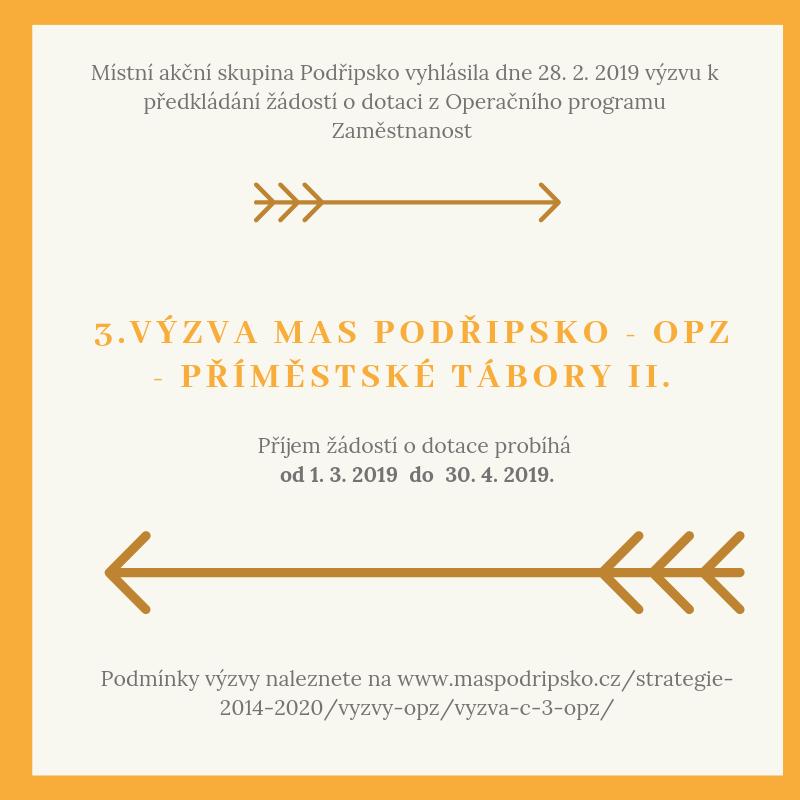 Seznam přijatých žádostí o dotaci do 3.výzvy MAS Podřipsko – OPZ  – Příměstské tábory II.